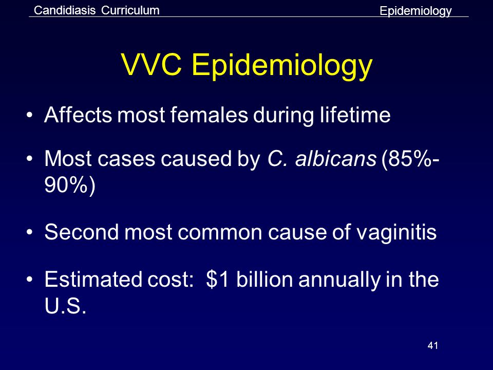 VVC Epidemiology Affects most females during lifetime