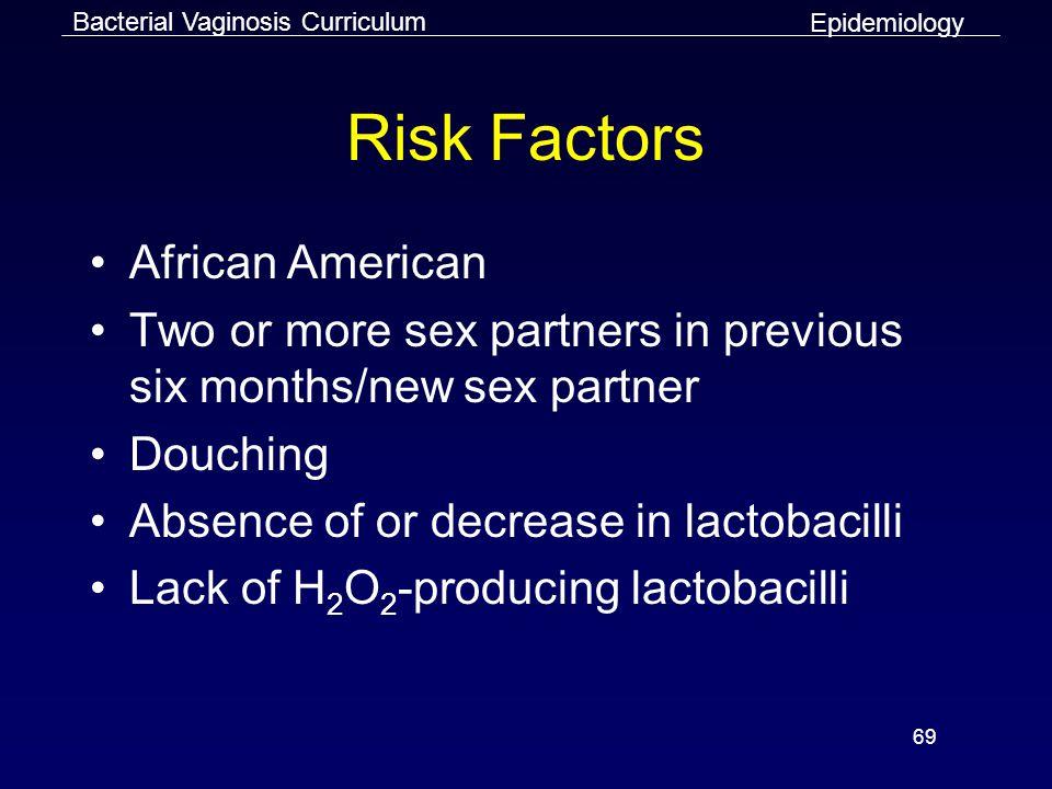 Risk Factors African American