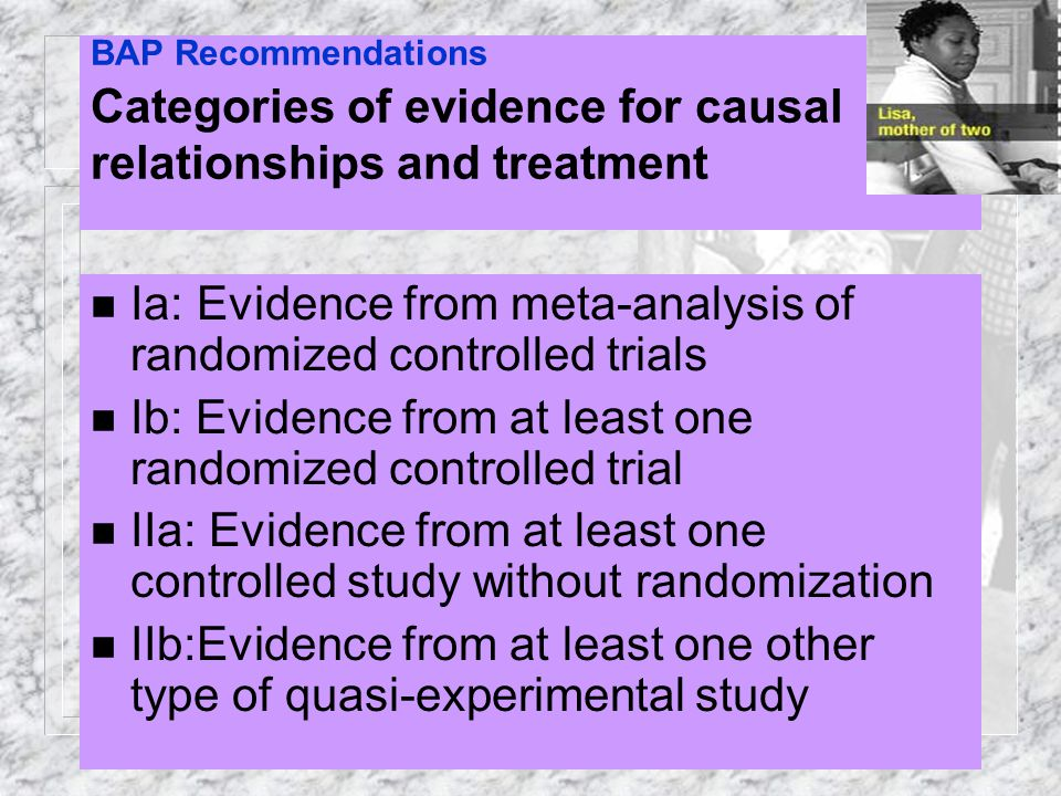 Ia: Evidence from meta-analysis of randomized controlled trials