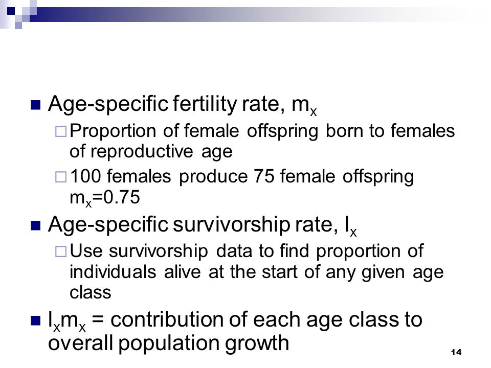 Age-specific fertility rate, mx