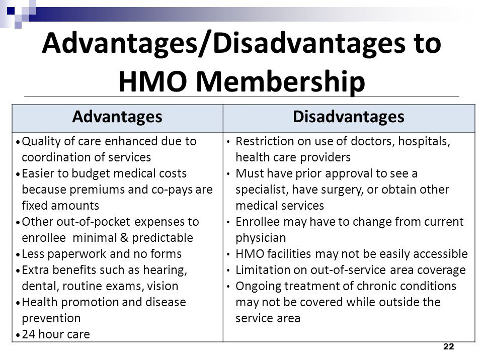 Advantages/Disadvantages to HMO Membership