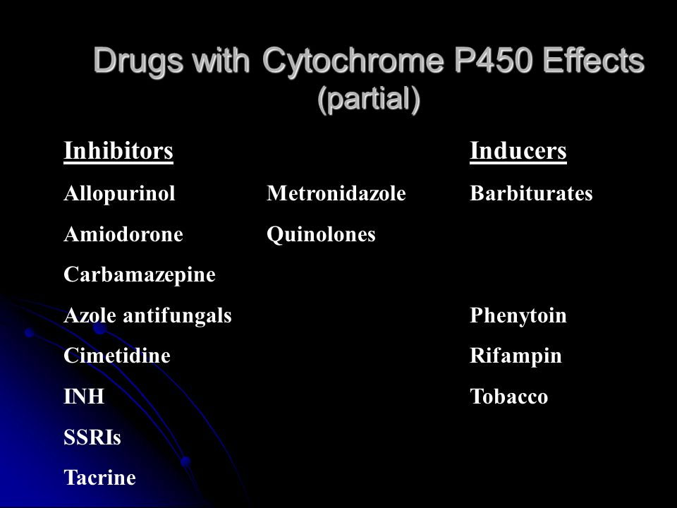 Drugs with Cytochrome P450 Effects (partial)