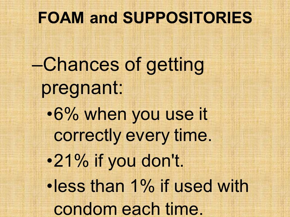FOAM and SUPPOSITORIES