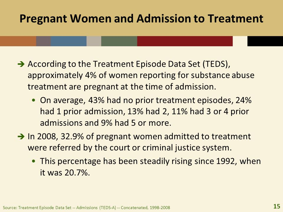 Pregnant Women and Admission to Treatment