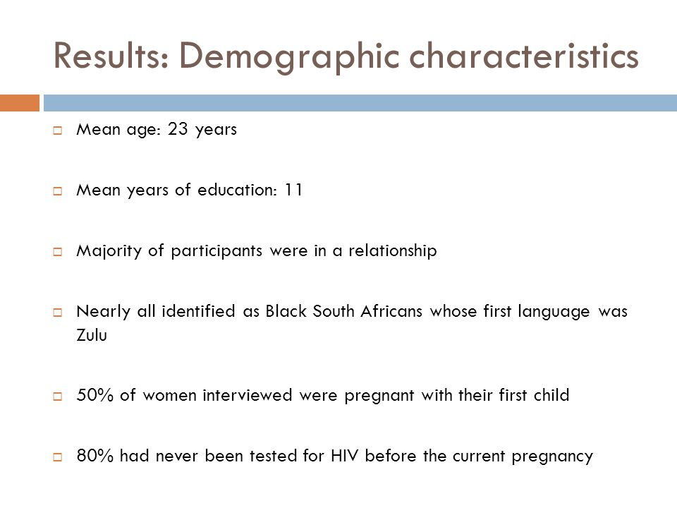 Results: Demographic characteristics