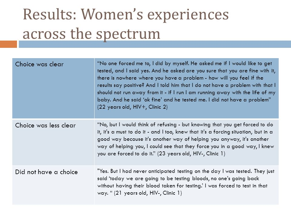 Results: Women's experiences across the spectrum