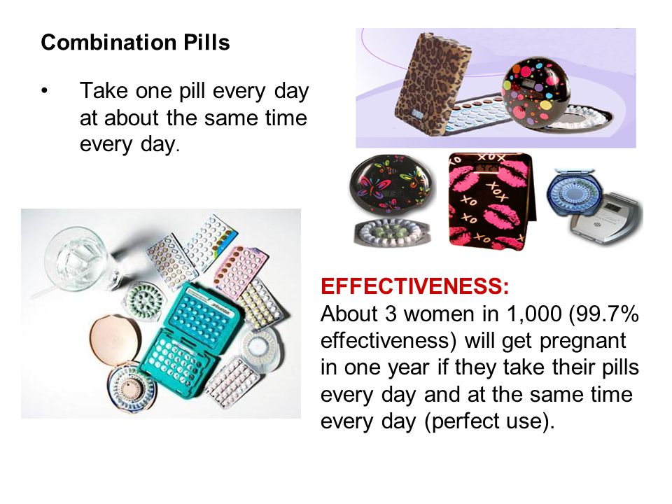 Combination Pills Take one pill every day at about the same time every day. EFFECTIVENESS: About 3 women in 1,000 (99.7%