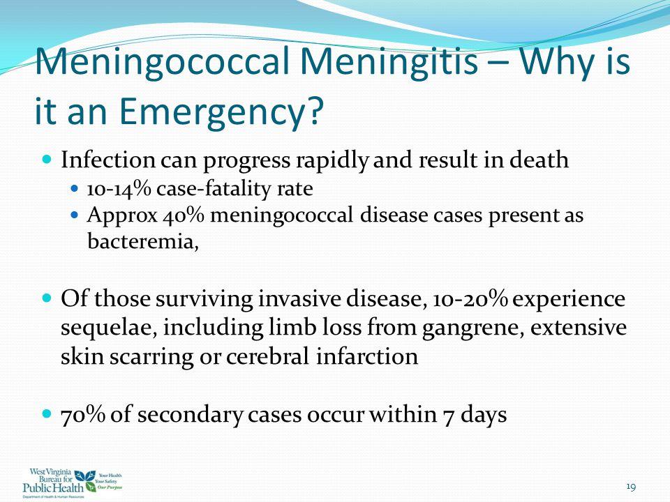 Meningococcal Meningitis – Why is it an Emergency