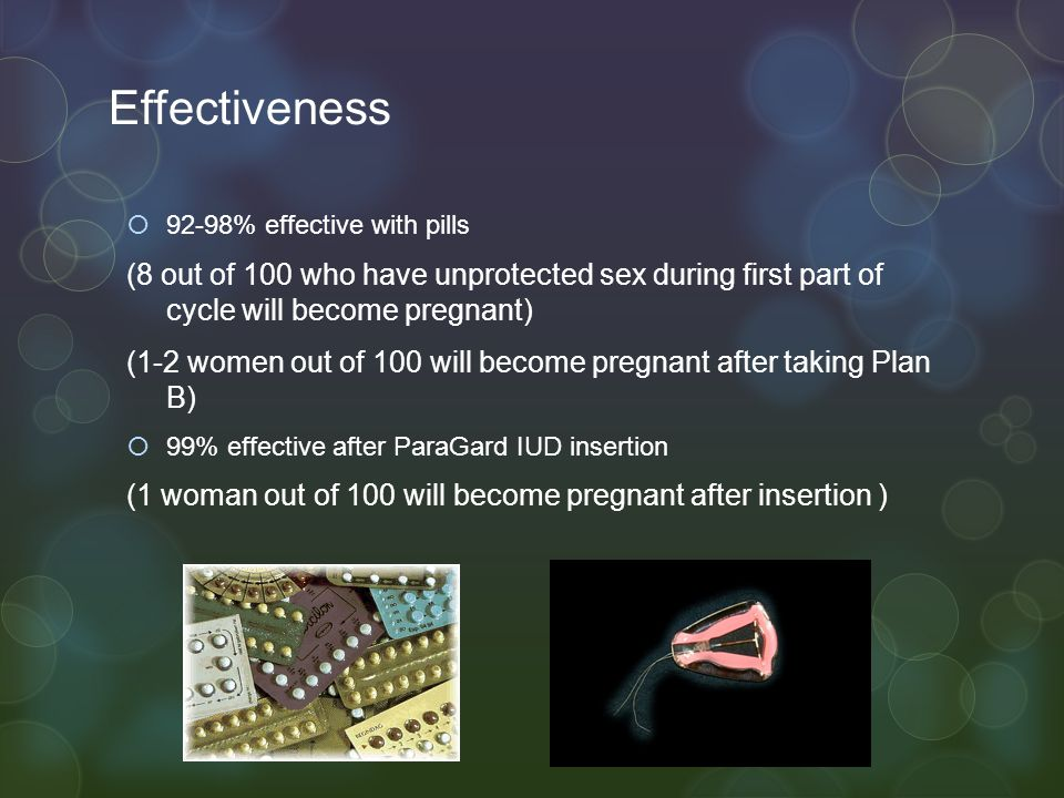 Effectiveness 92-98% effective with pills. (8 out of 100 who have unprotected sex during first part of cycle will become pregnant)