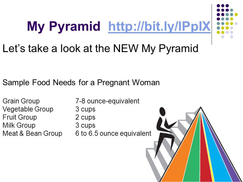 My Pyramid http://bit.ly/lPpIX