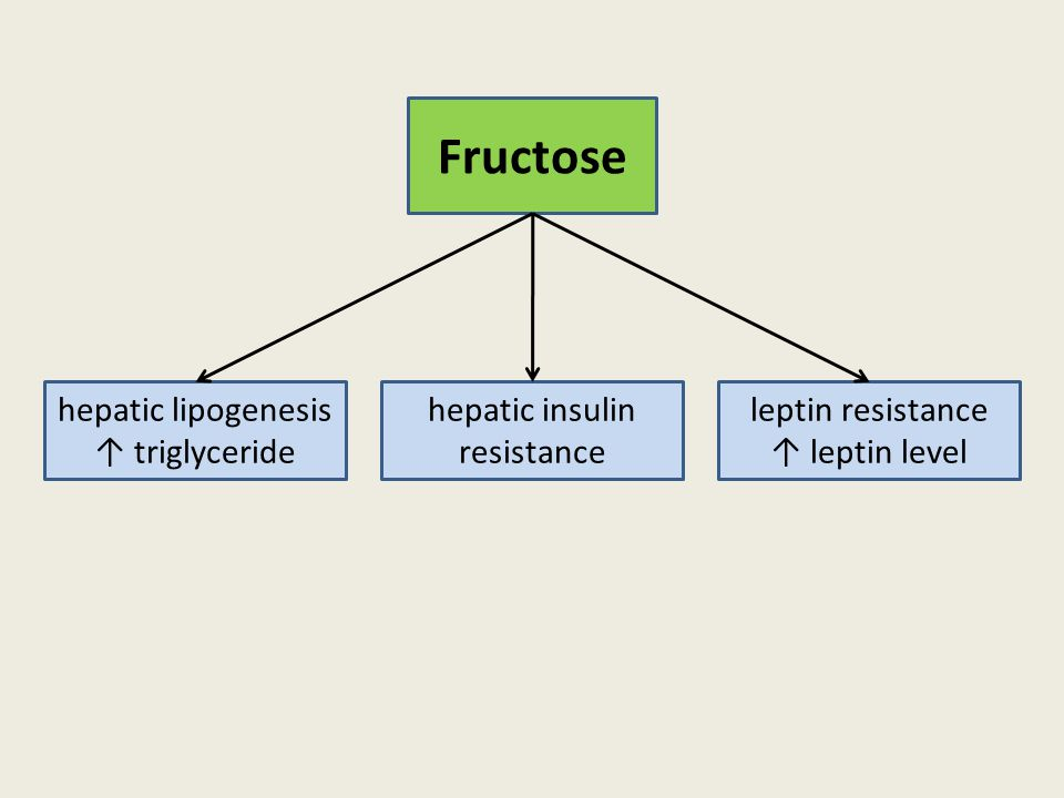 hepatic insulin resistance