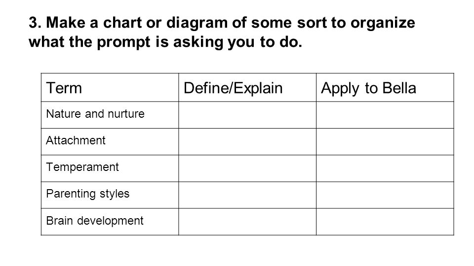 Determine where the points are.