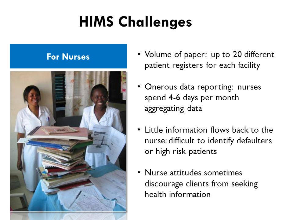 HIMS Challenges For Nurses