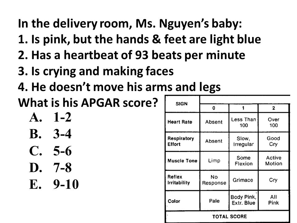 In the delivery room, Ms. Nguyen's baby: 1