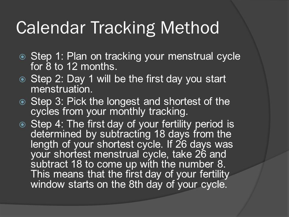 Calendar Tracking Method