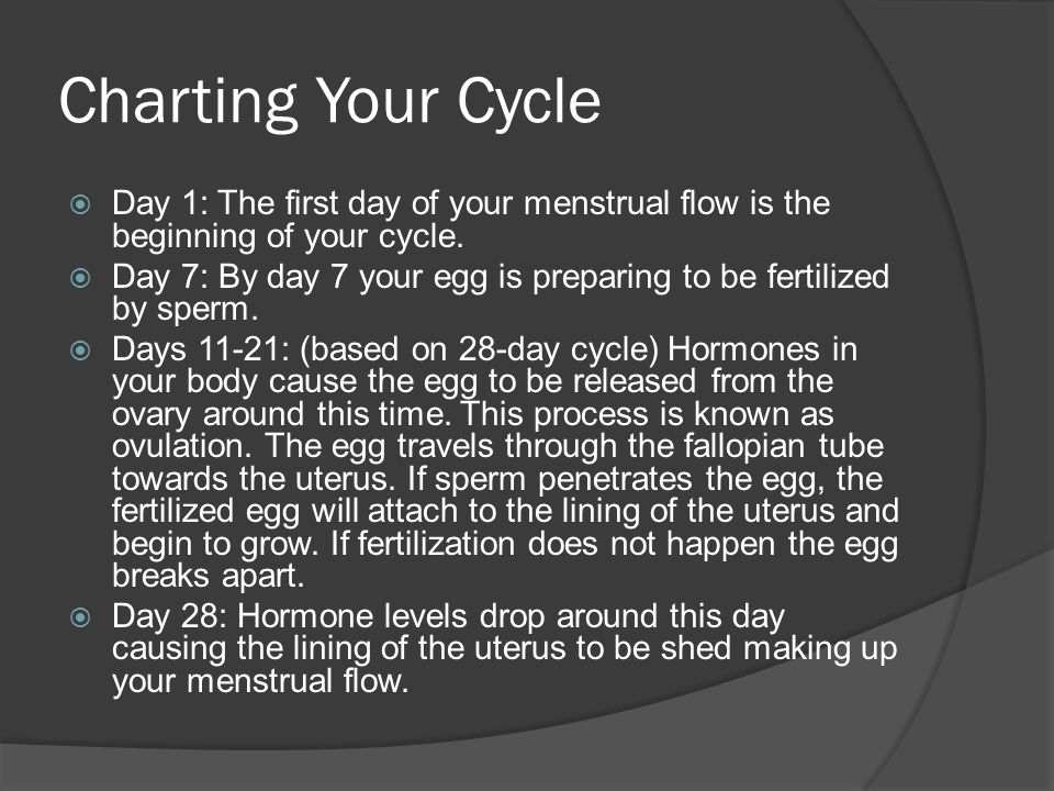 Charting Your Cycle Day 1: The first day of your menstrual flow is the beginning of your cycle.
