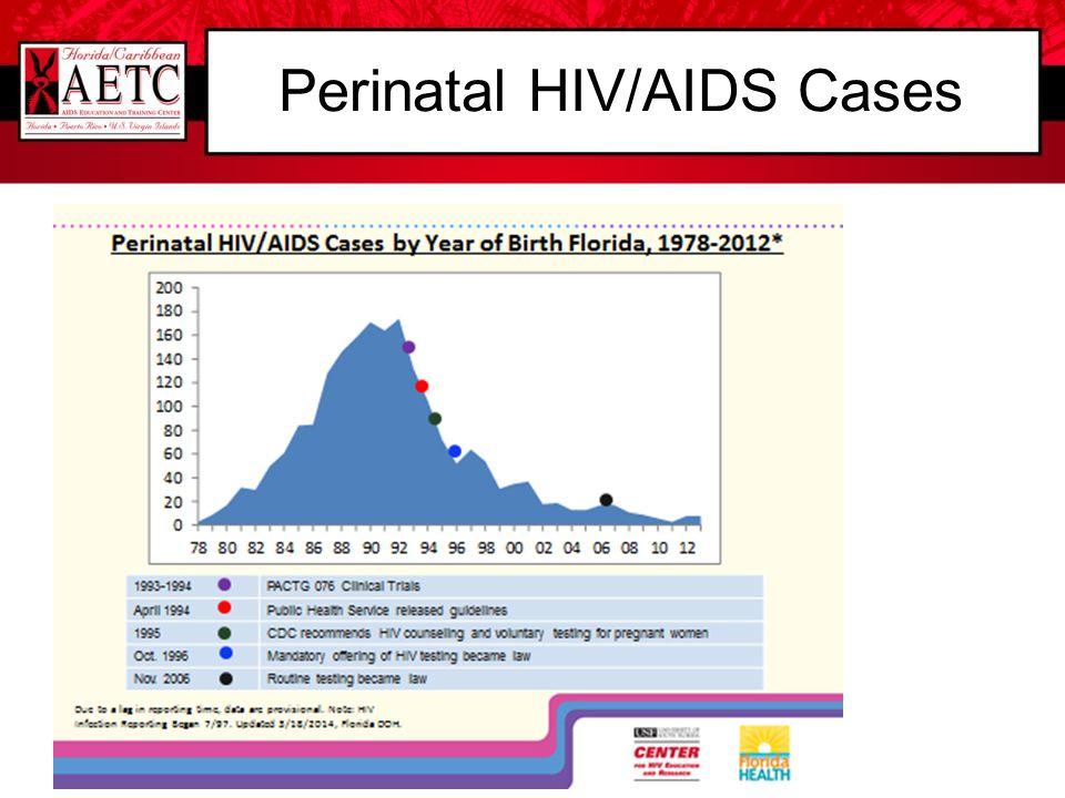 Perinatal HIV/AIDS Cases