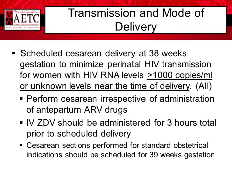 Transmission and Mode of Delivery