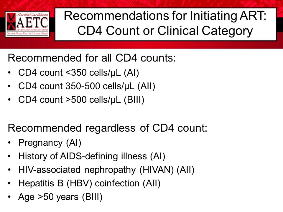 Recommendations for Initiating ART: CD4 Count or Clinical Category