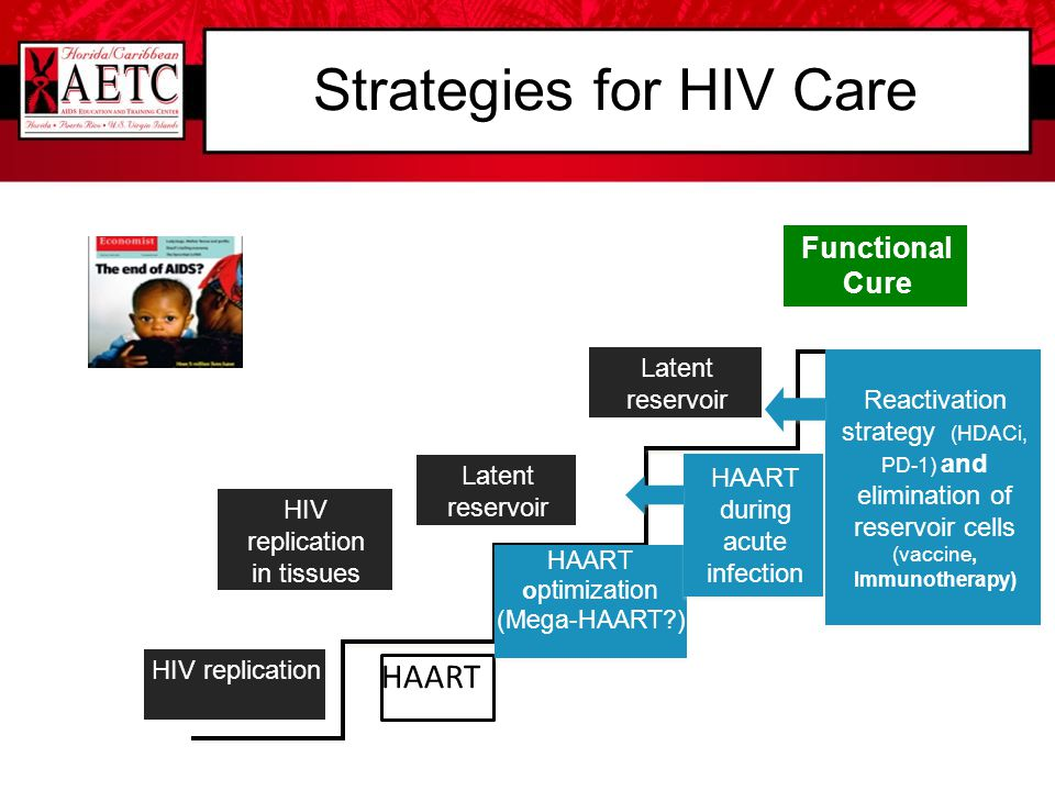 Strategies for HIV Care