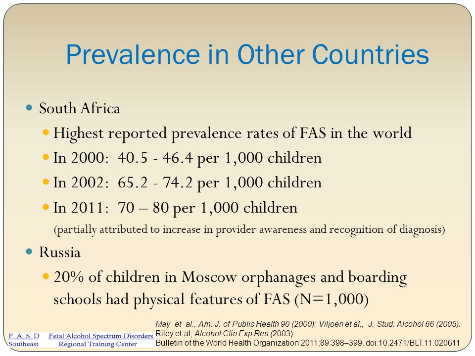 Prevalence in Other Countries