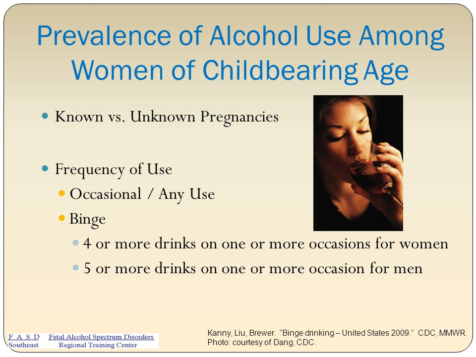 Prevalence of Alcohol Use Among Women of Childbearing Age