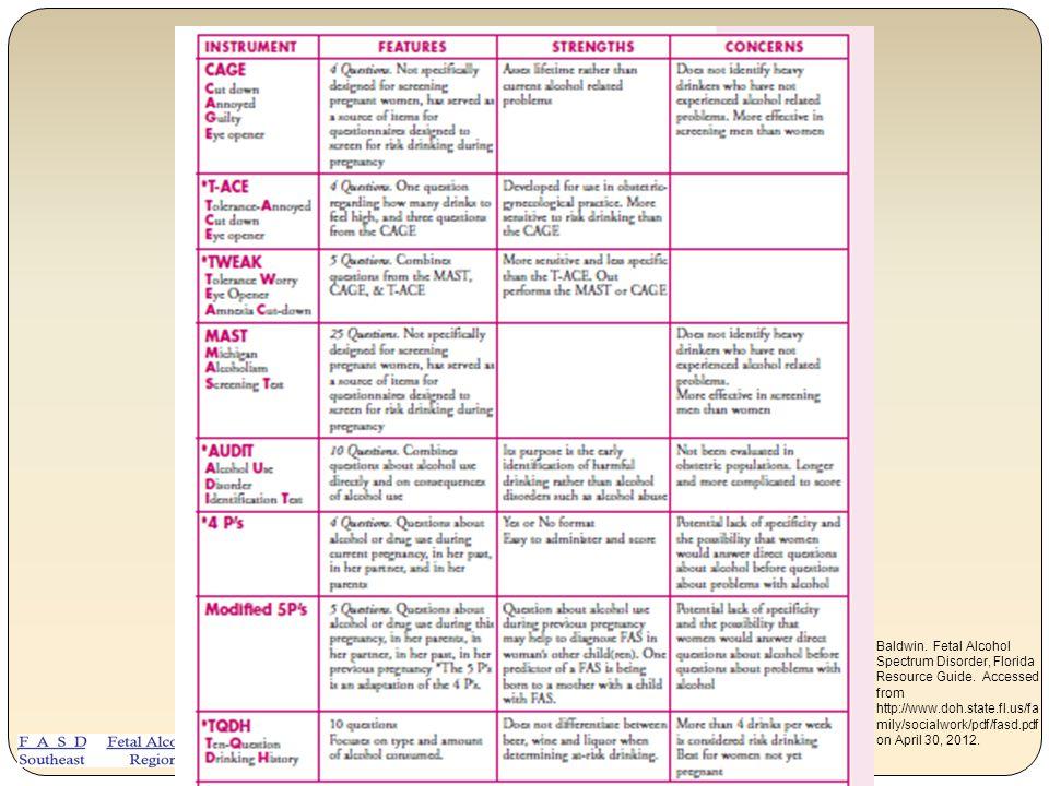 Baldwin. Fetal Alcohol Spectrum Disorder, Florida Resource Guide