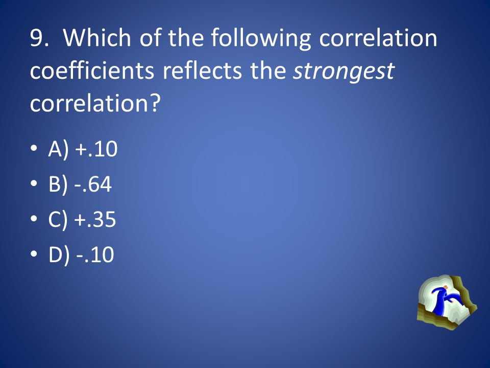 9. Which of the following correlation coefficients reflects the strongest correlation