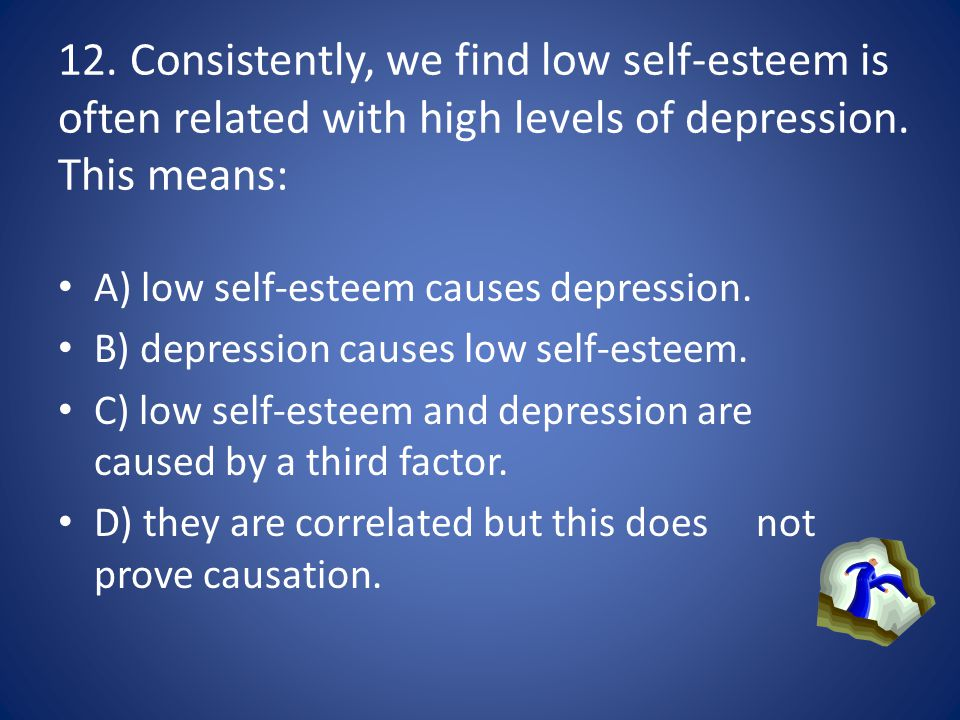12. Consistently, we find low self-esteem is often related with high levels of depression. This means: