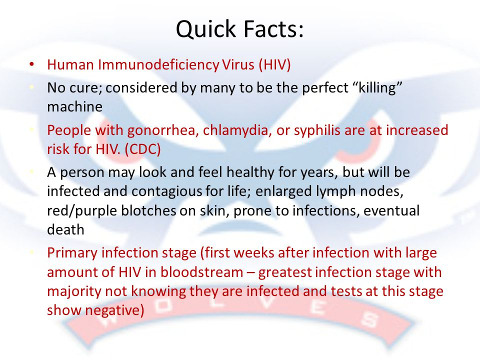 Quick Facts: Human Immunodeficiency Virus (HIV)