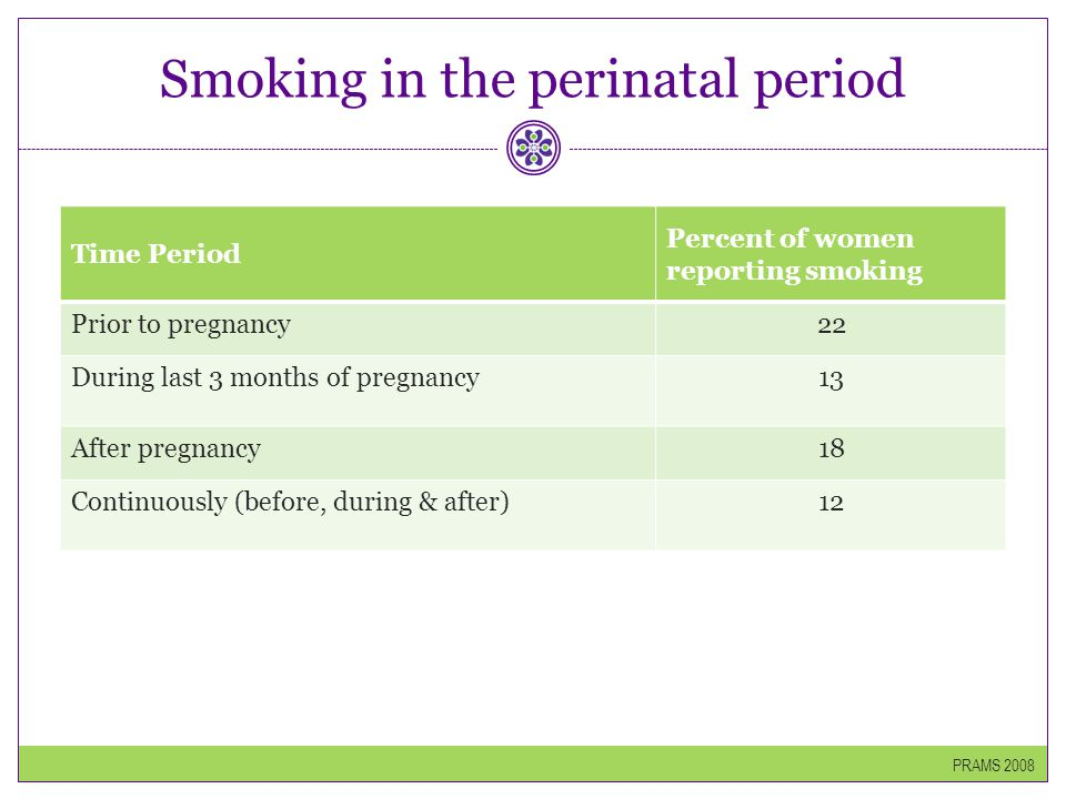 Smoking in the perinatal period