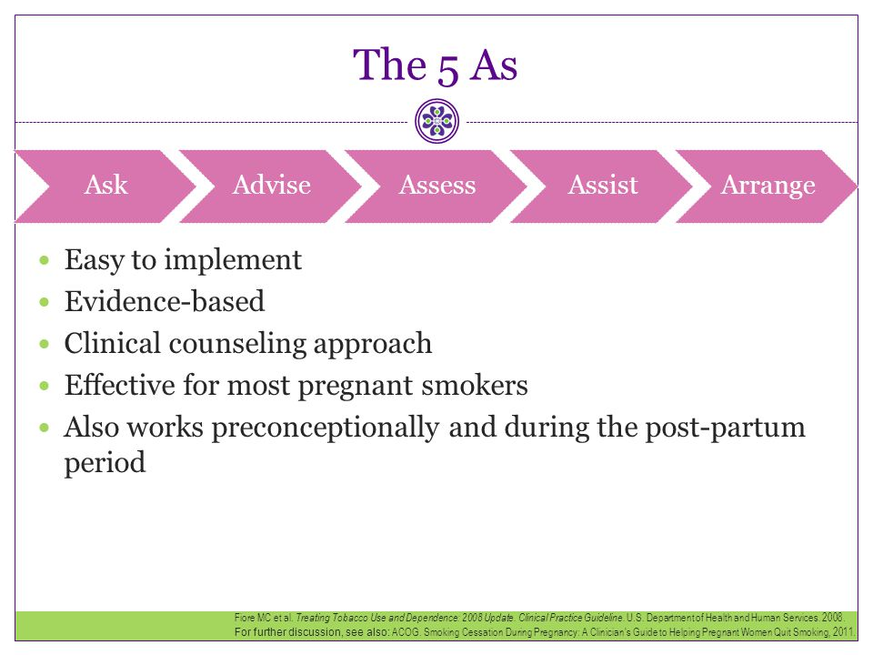 The 5 As Easy to implement Evidence-based Clinical counseling approach