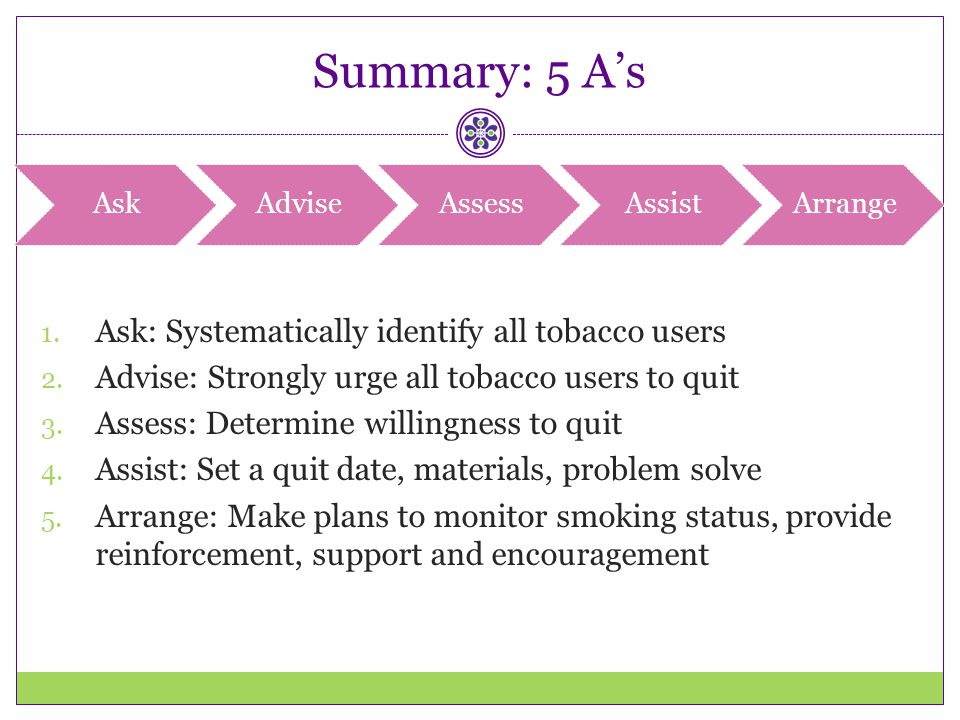 Summary: 5 A's Ask: Systematically identify all tobacco users