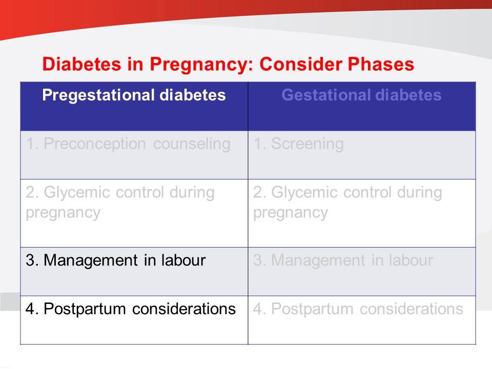 Diabetes in Pregnancy: Consider Phases