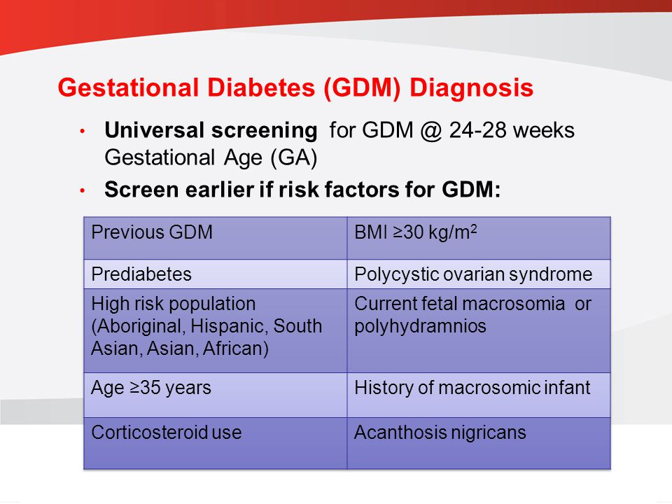 Gestational Diabetes (GDM) Diagnosis