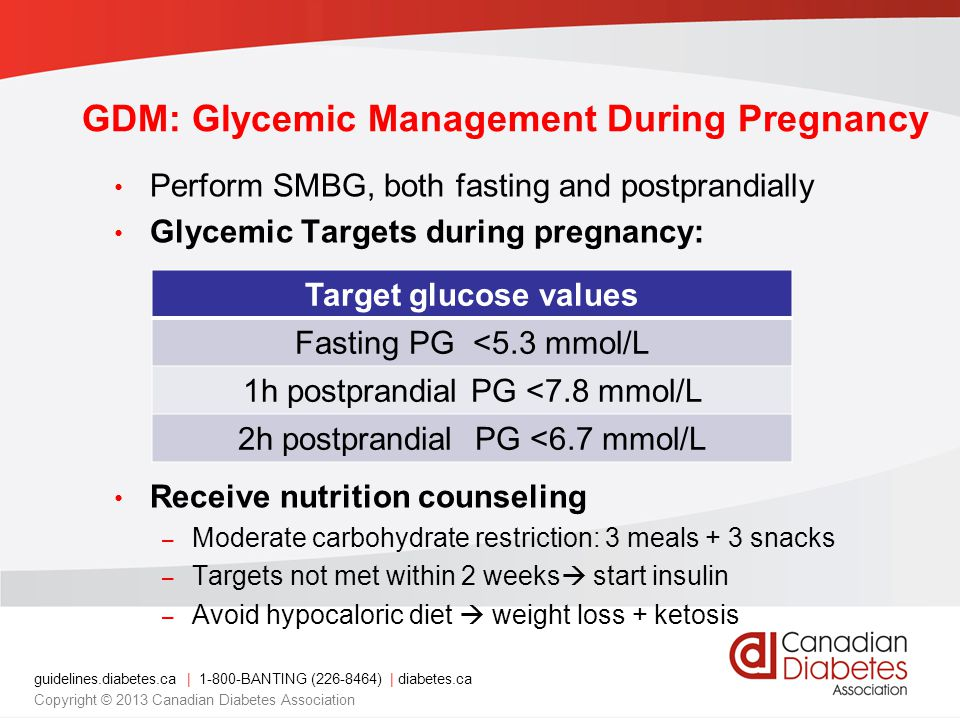 GDM: Glycemic Management During Pregnancy