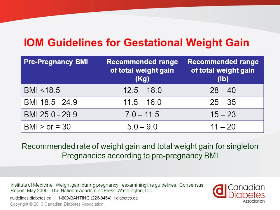 IOM Guidelines for Gestational Weight Gain