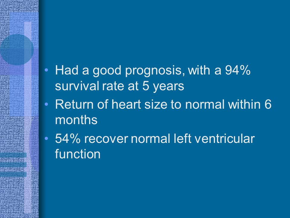 Had a good prognosis, with a 94% survival rate at 5 years