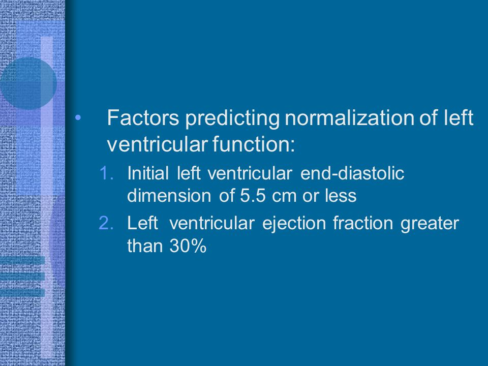 Factors predicting normalization of left ventricular function: