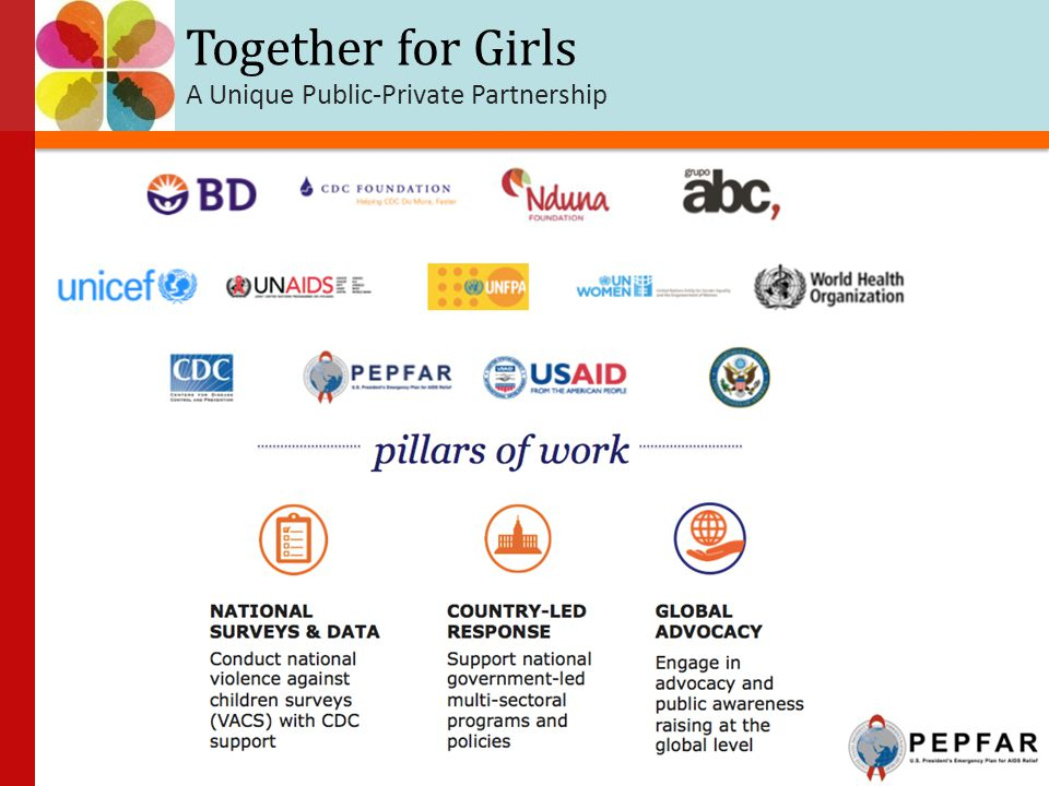 Together for Girls A Unique Public-Private Partnership