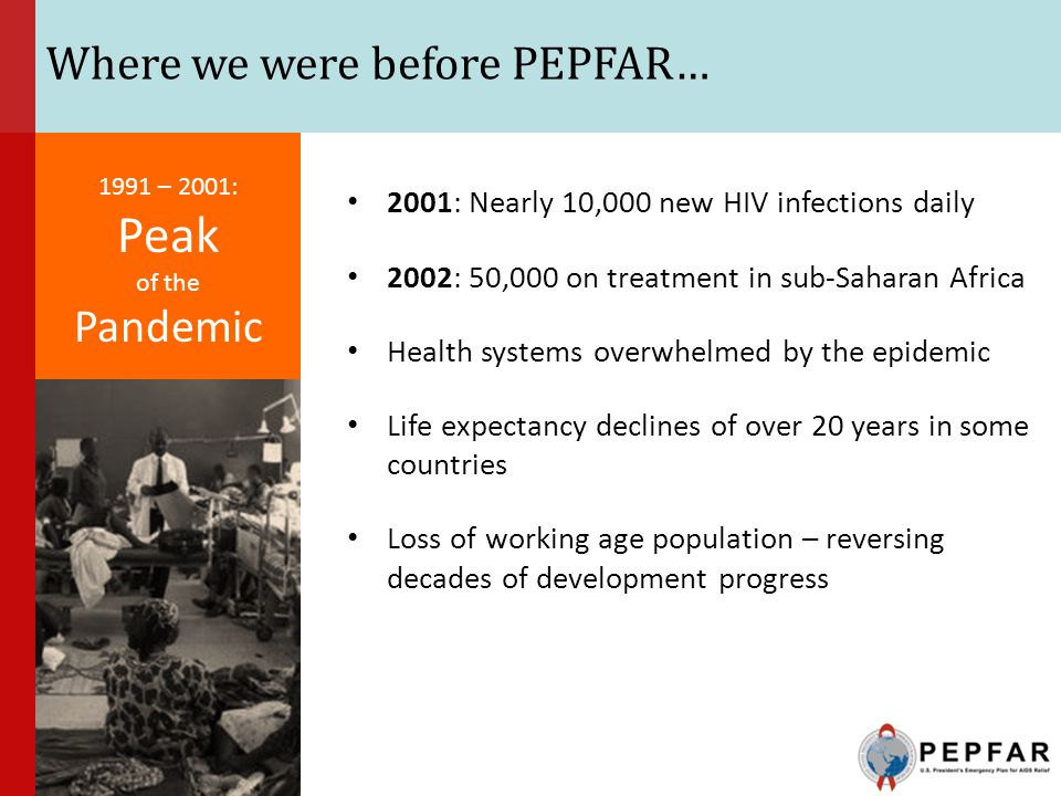 Where we were before PEPFAR…