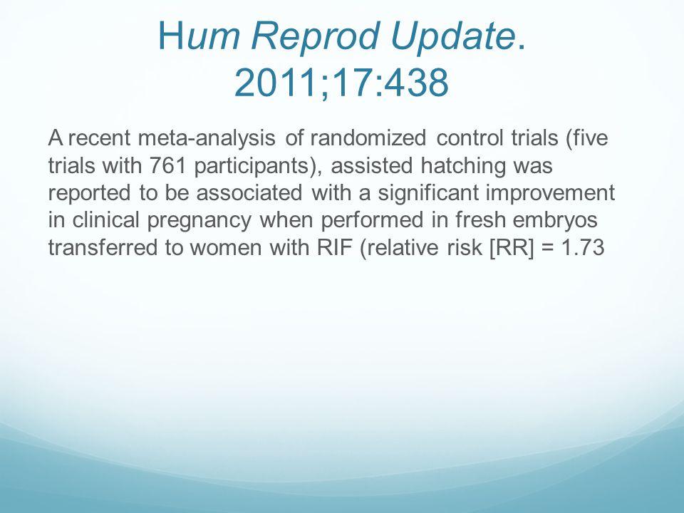 Hum Reprod Update. 2011;17:438