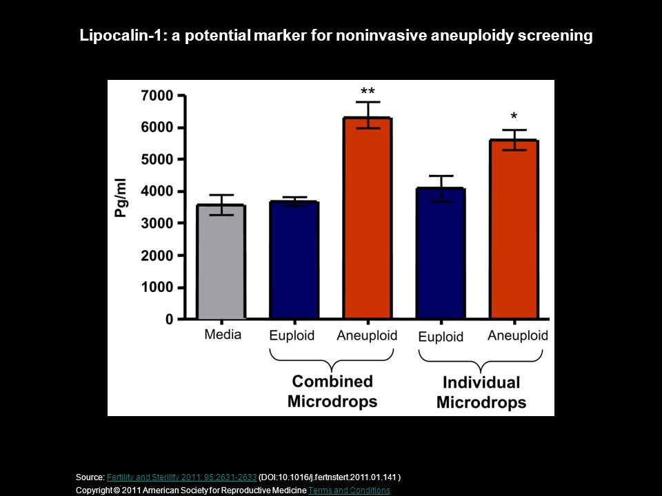 Lipocalin-1: a potential marker for noninvasive aneuploidy screening