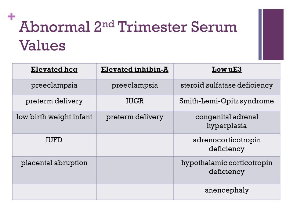 Abnormal 2nd Trimester Serum Values