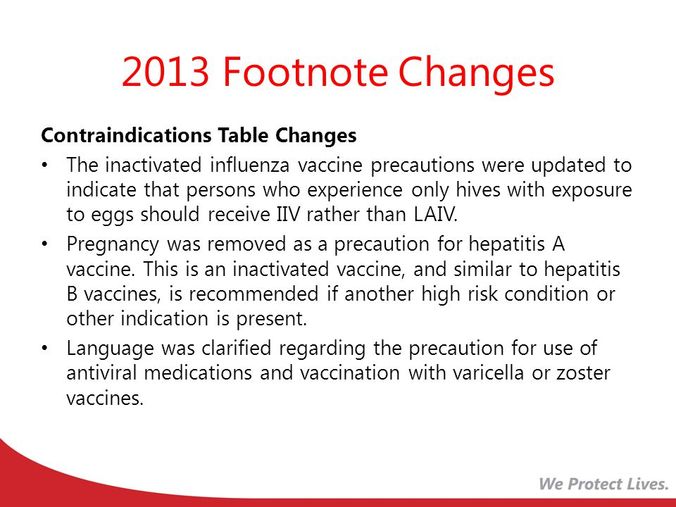 2013 Footnote Changes Contraindications Table Changes