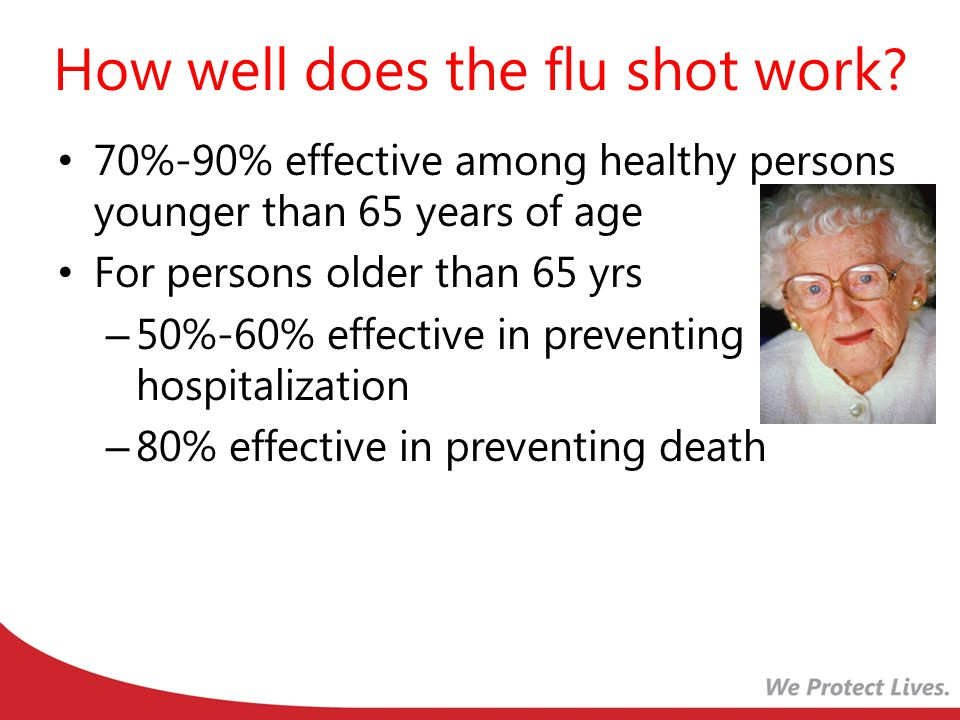 How well does the flu shot work