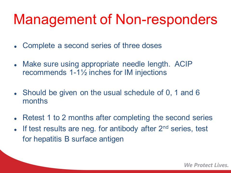 Management of Non-responders