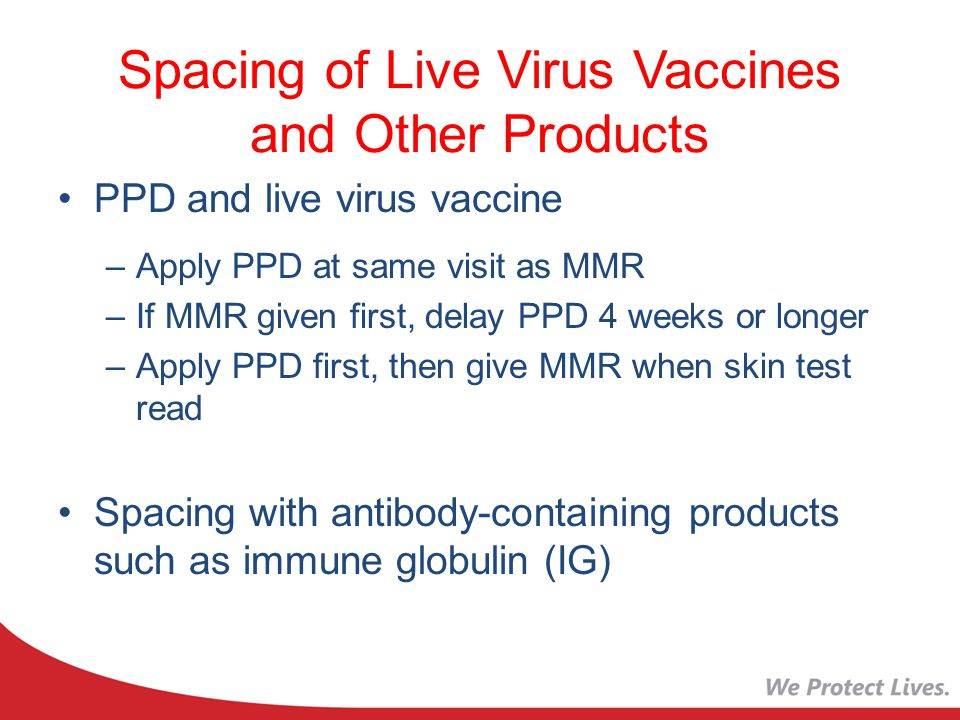 Spacing of Live Virus Vaccines and Other Products