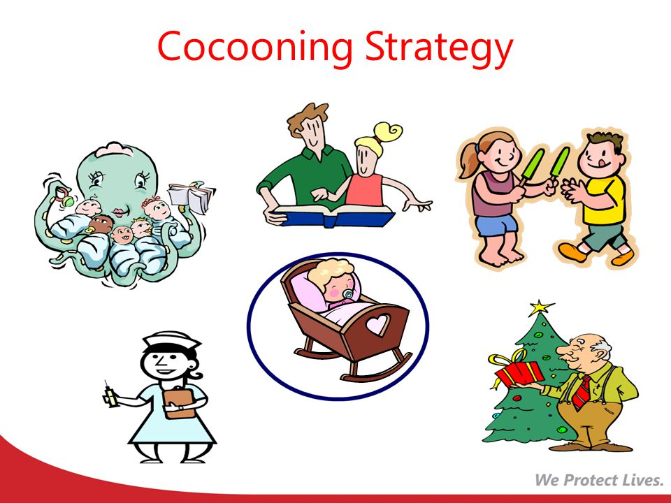 Cocooning Strategy