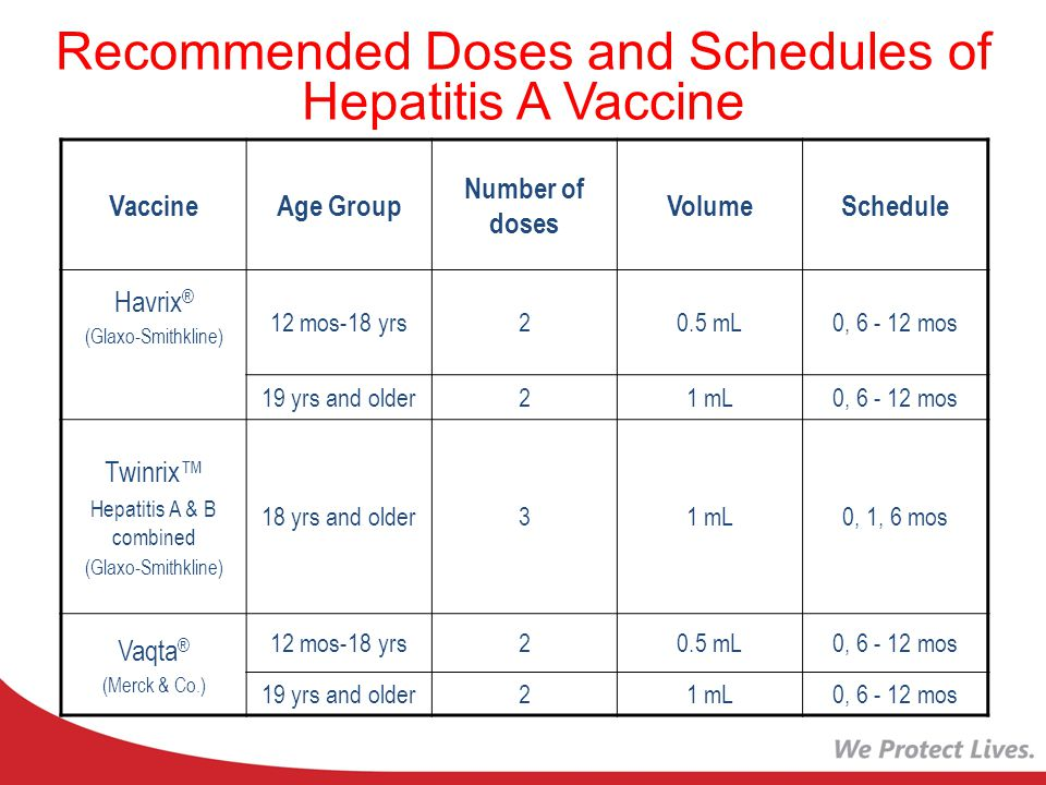 Adolescent and Adult Immunization Update - ppt download